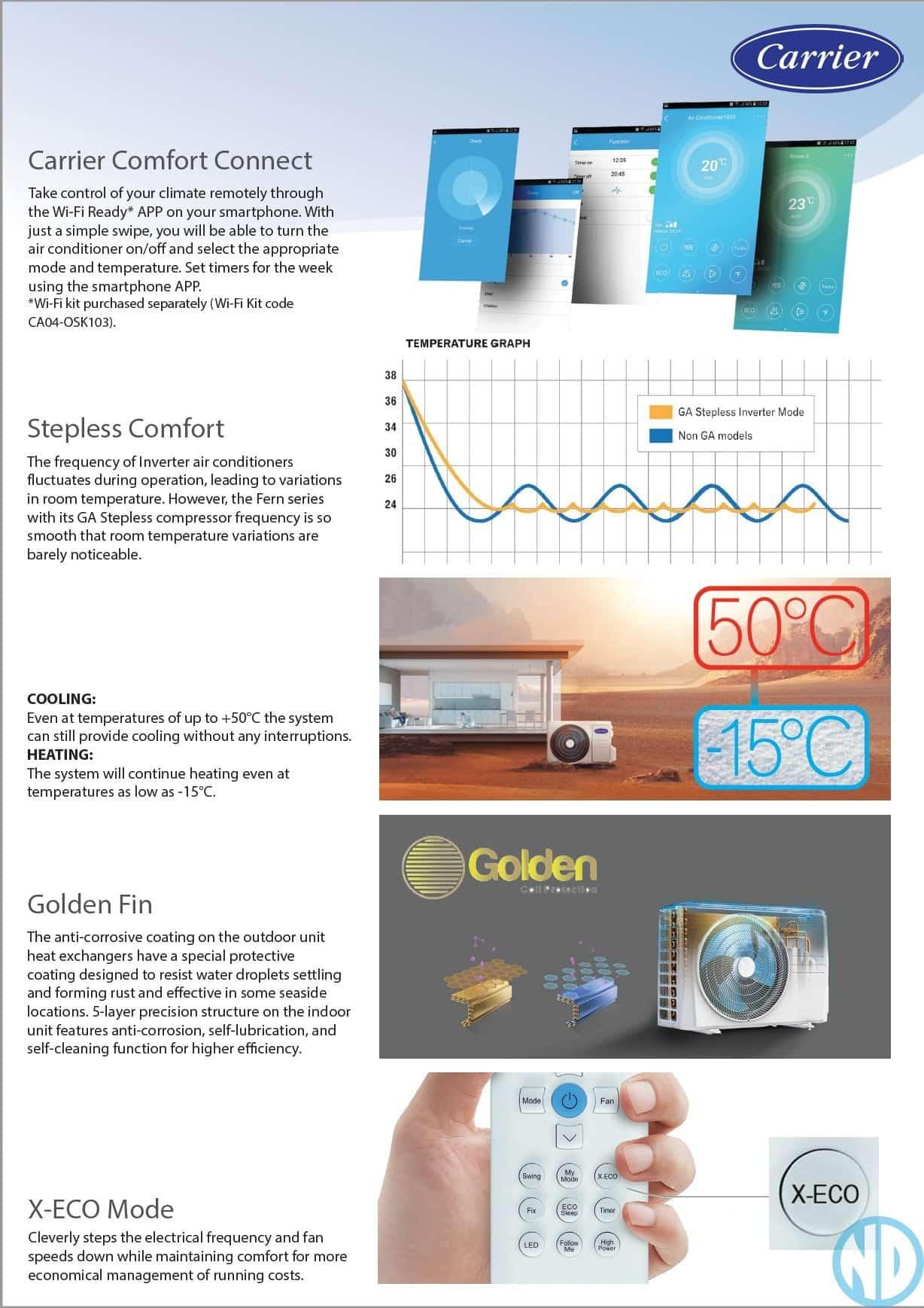 Carrier Fern Series - Brochure 2 - NZ DEPOT